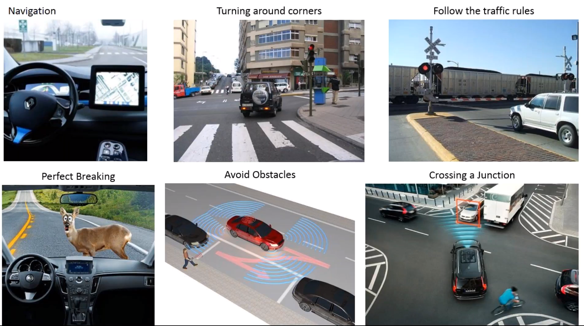 self-driving cars functions