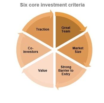 six criteria